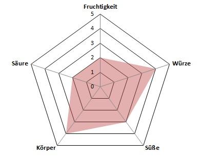 Kreme-ProfilJfc0r1zCWmKxe